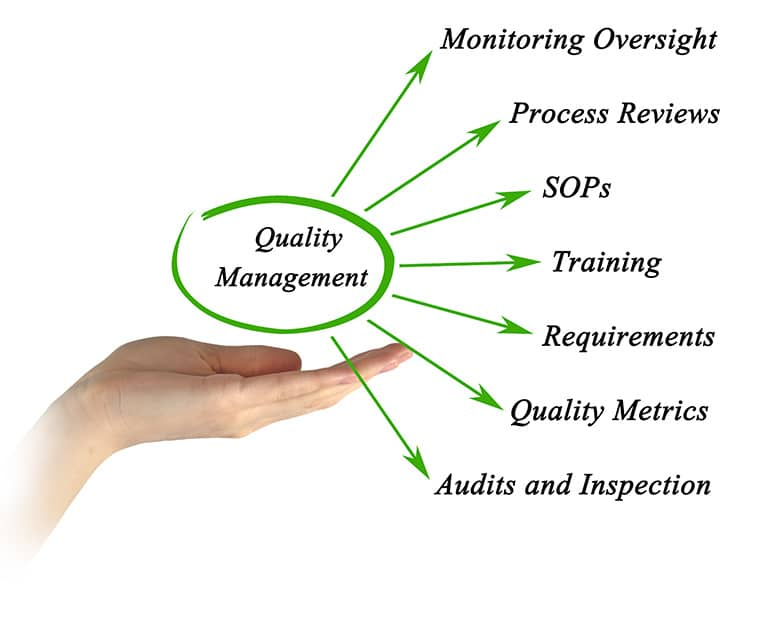 Quality Assurance, project management mdr quality management system for Life Science companies - RS NESS